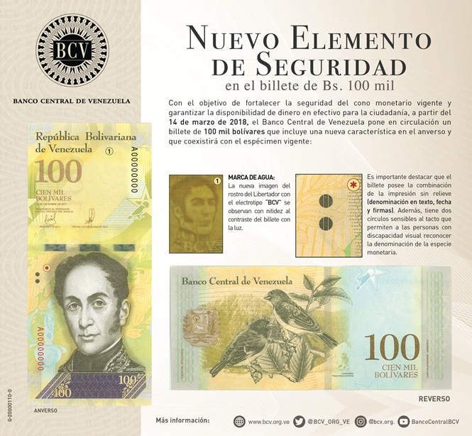 billete-acn