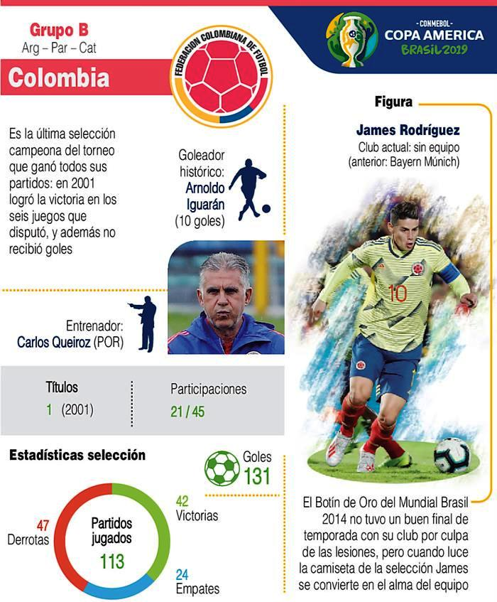 Argentina y Colombia - noticiasACN
