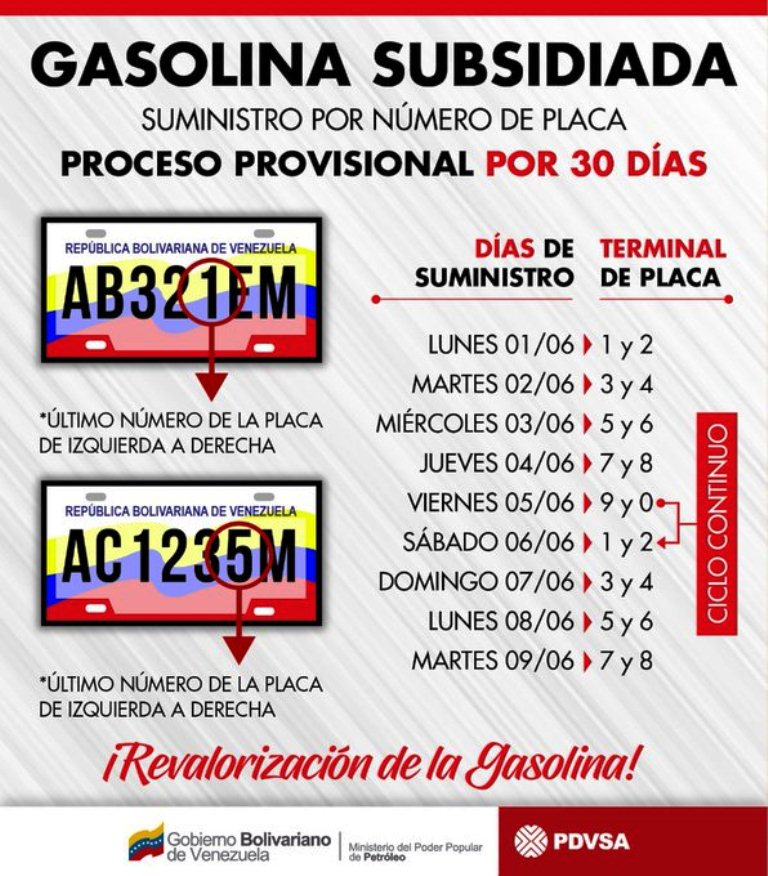 Gasolina subsidiada - noticiasACN