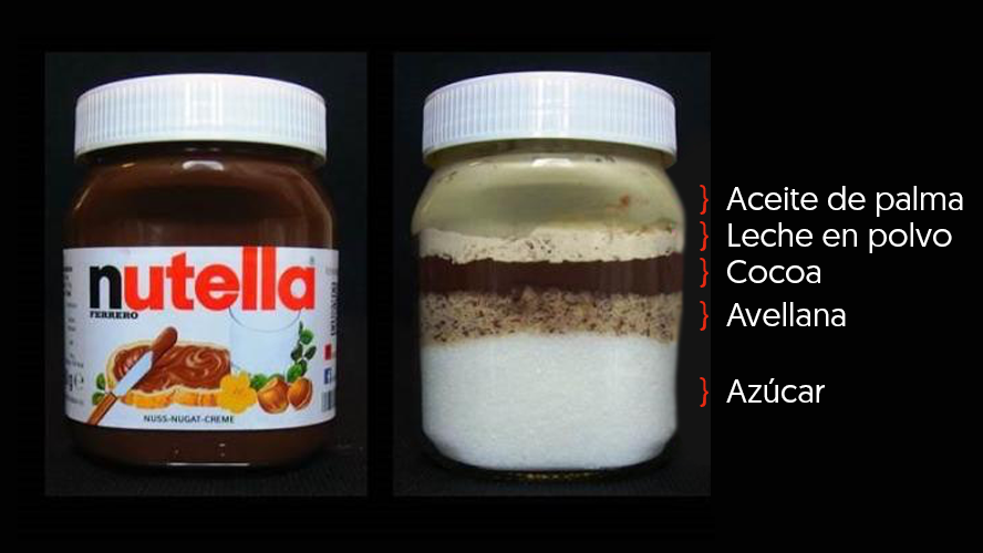 Ingredientes de la Nutella - ACN